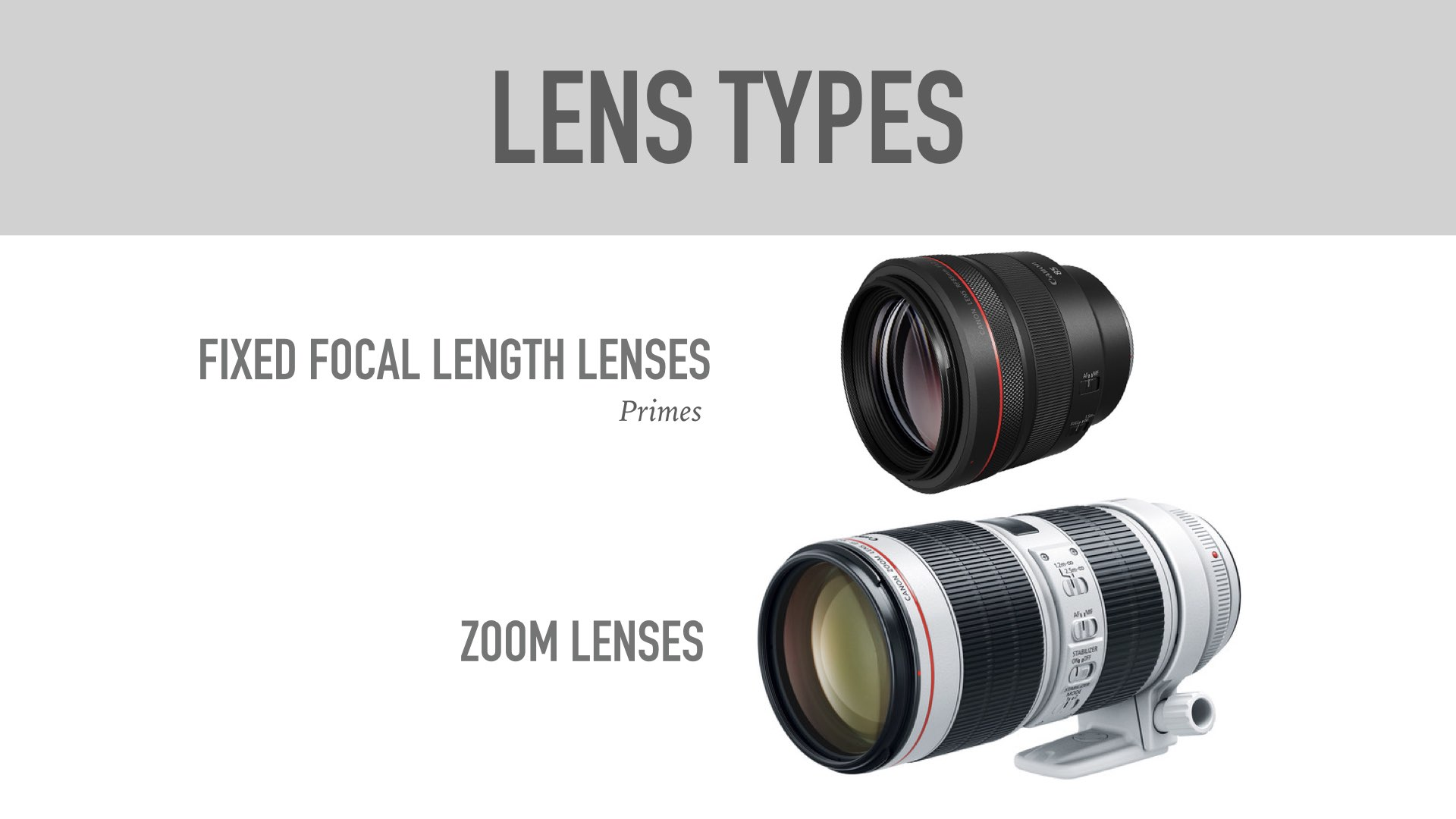 Guide to Canon Lenses.039.jpeg