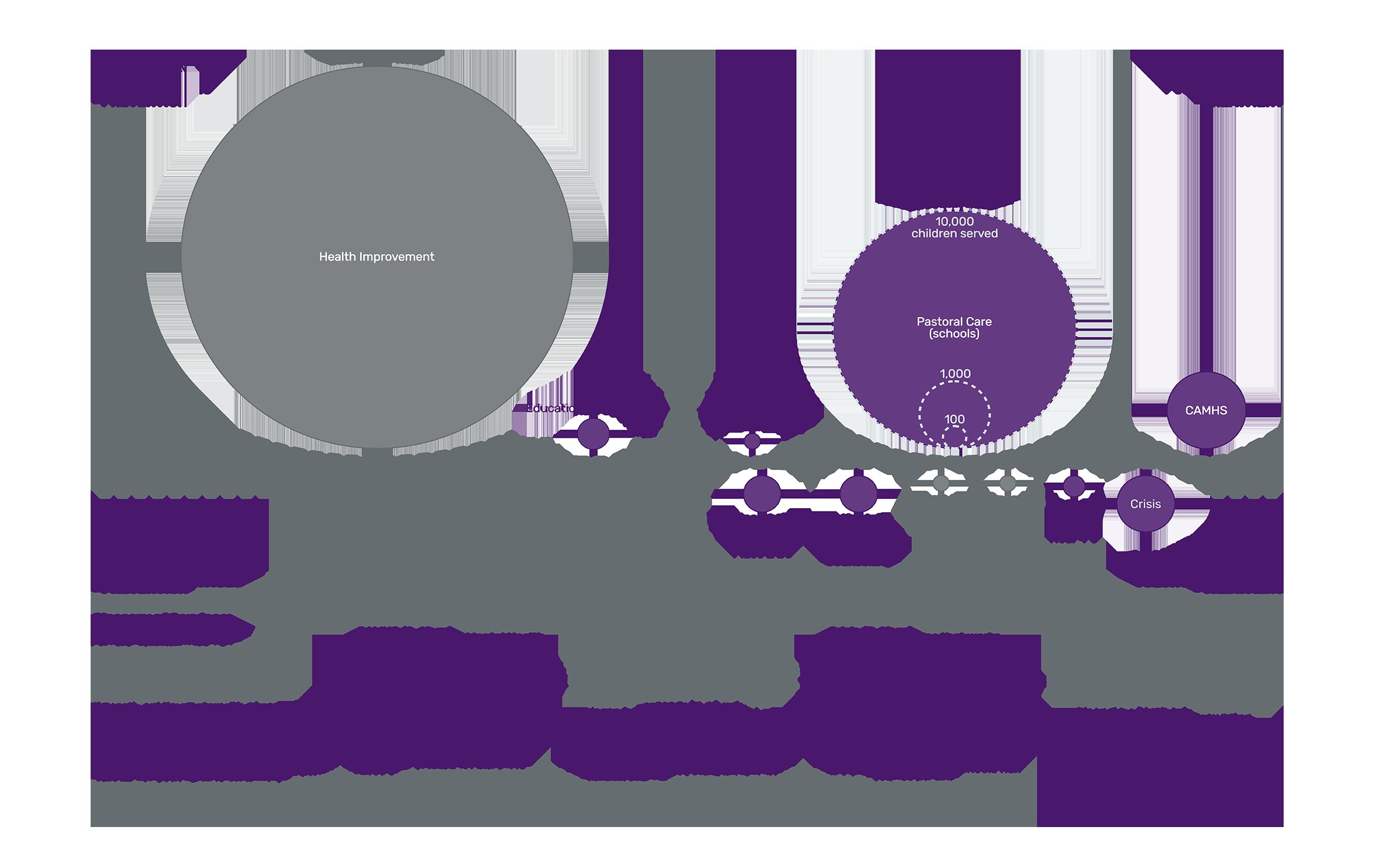 diagrams circles 2.png