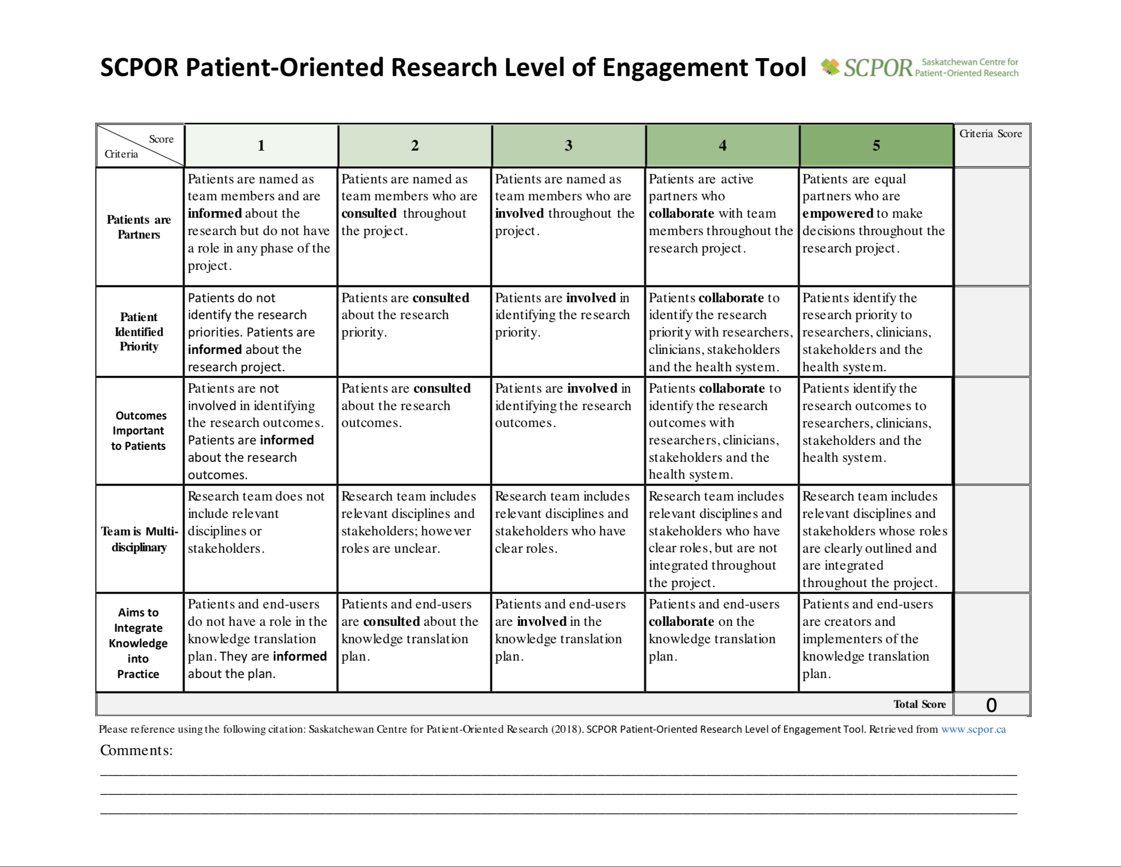 SCPOR+Patient-Oriented+Research+Level+of+Engagement+Tool.png