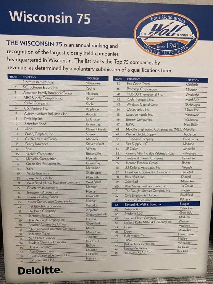E.H. Wolf & Sons, Inc. recognized by Deloitte's Wisconsin 75