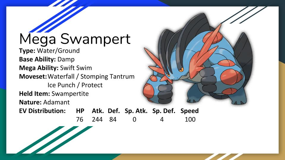 Mega Swampert & 5 Other Pokemon: A Battle Spot Doubles Team
