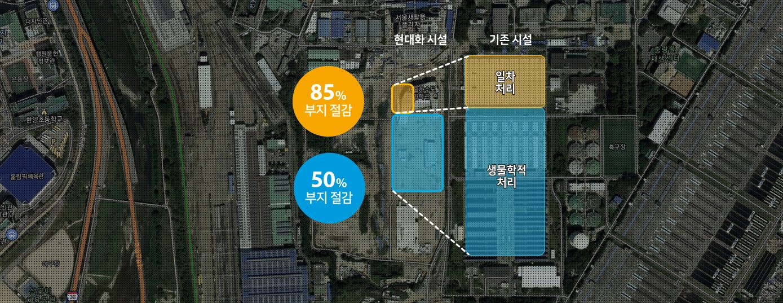 서울시 중랑물재생센터 단계별 시설 완전 지하화 1단계 사업 (25만톤/일)