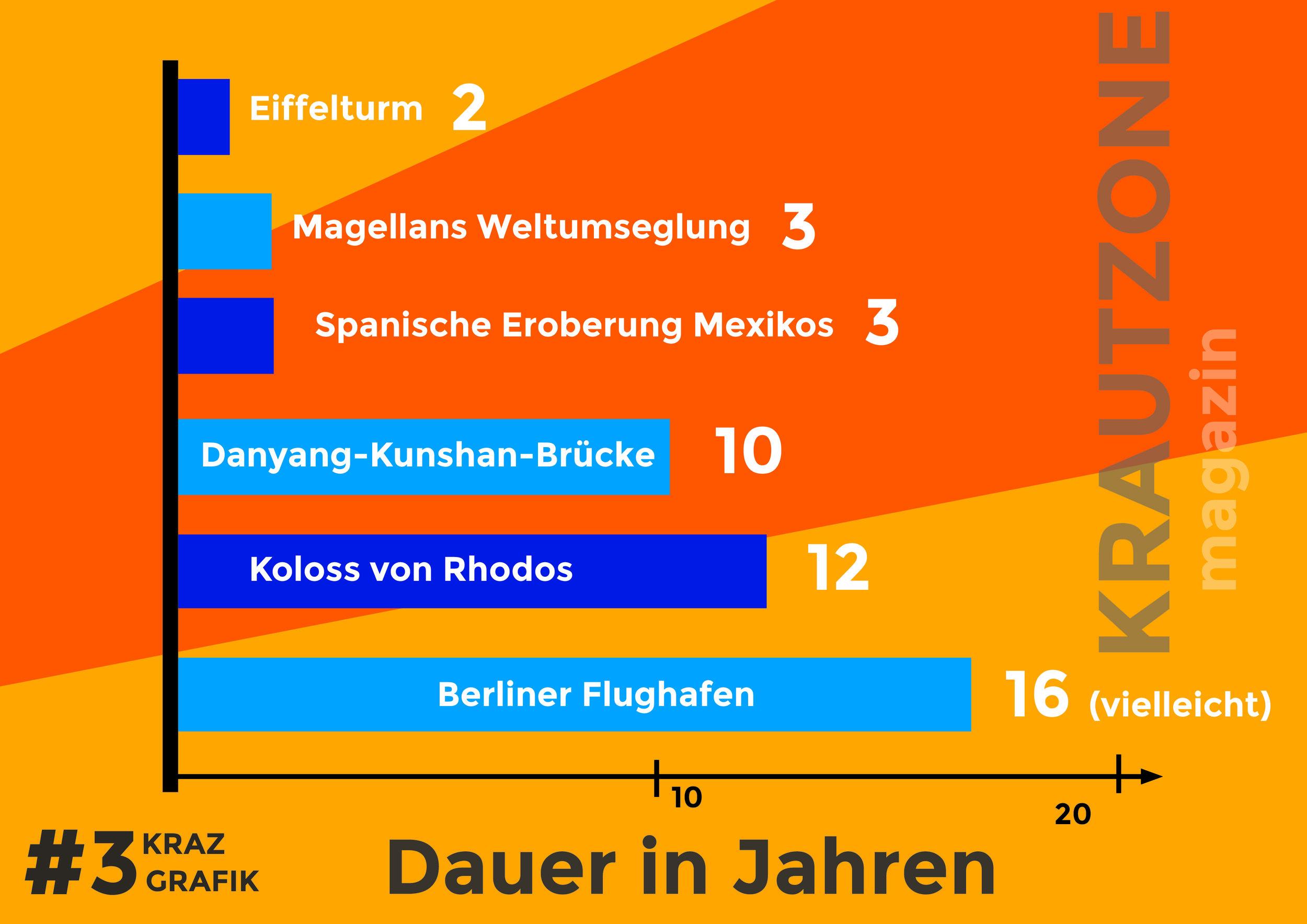 KRAZ-Grafik3.jpg
