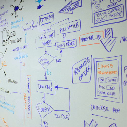 experience Protoyping the internet of things on a whiteboard