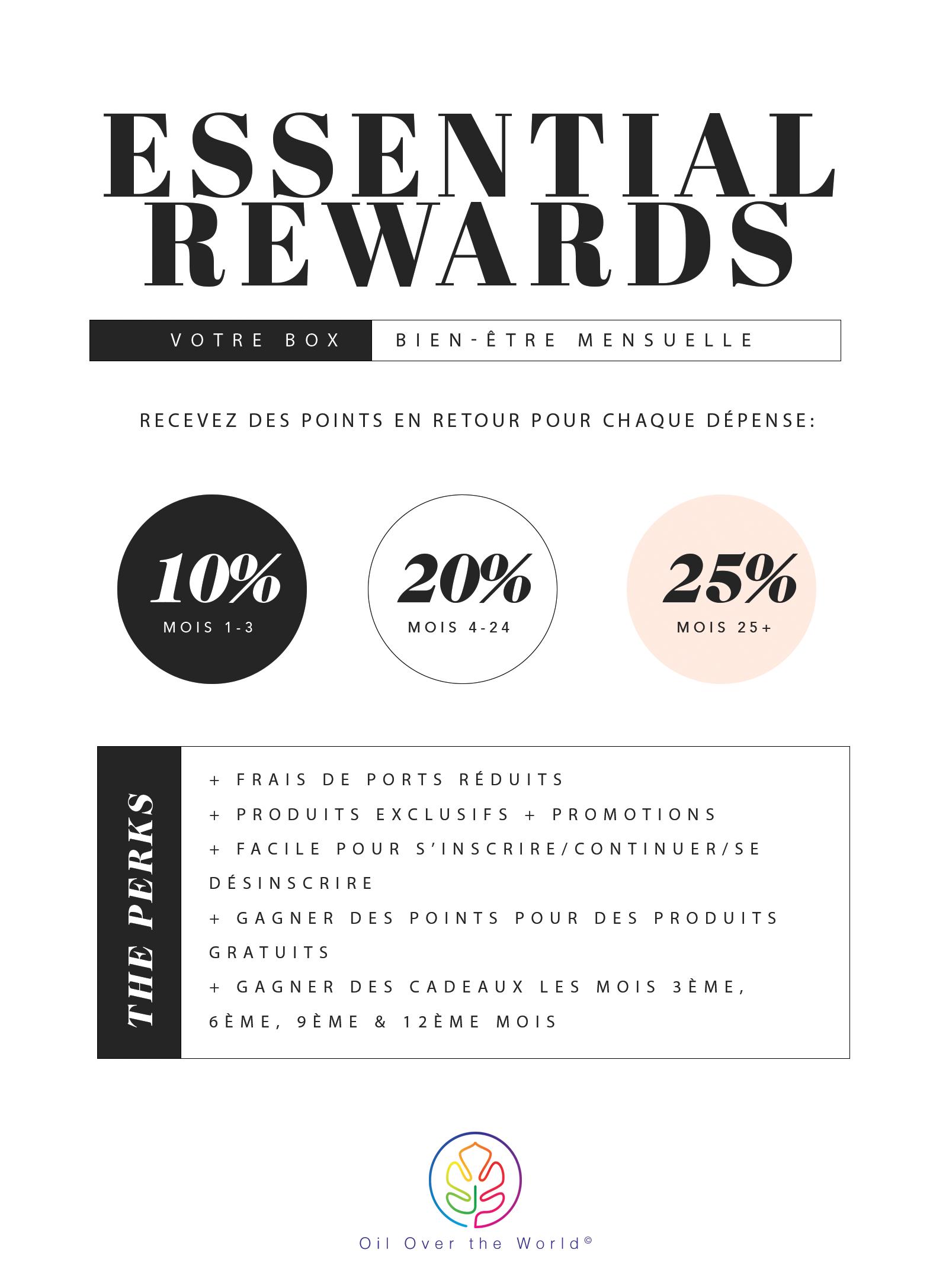 ESSENTIAL REWARDS.png