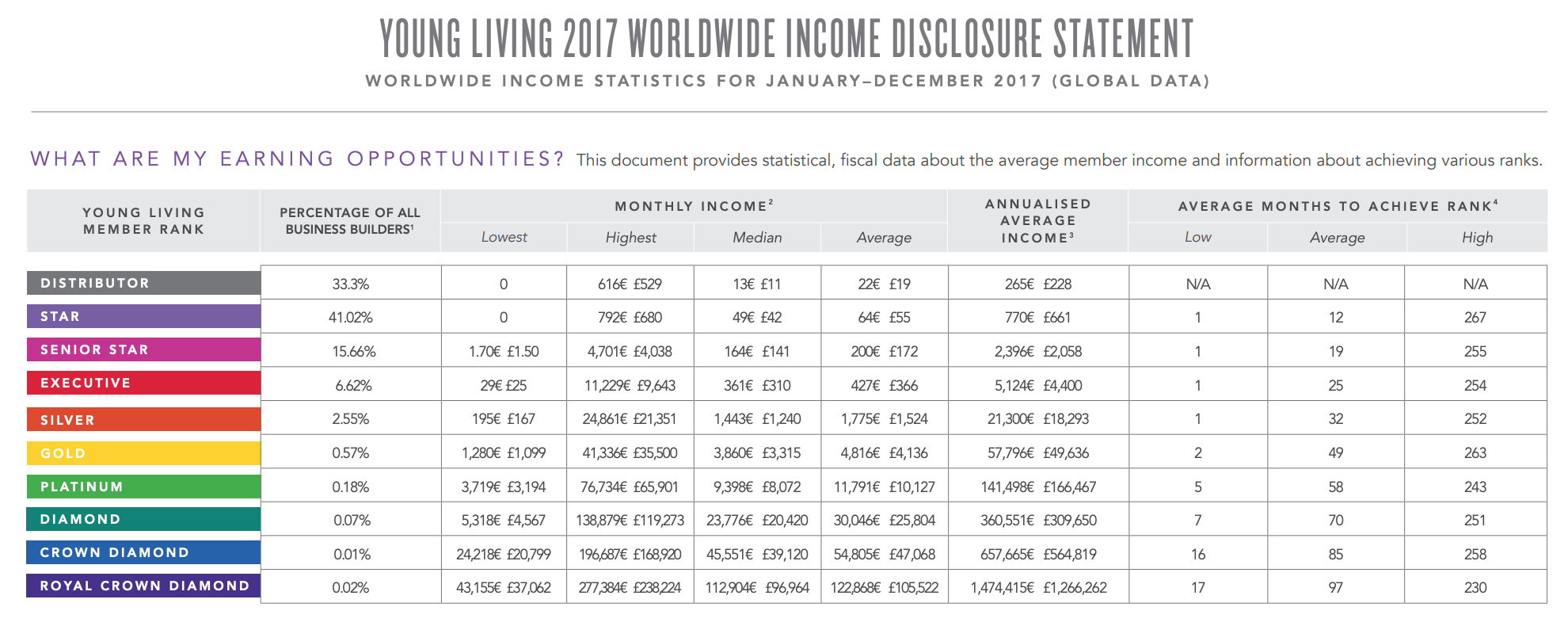 income disclosure 2017.png