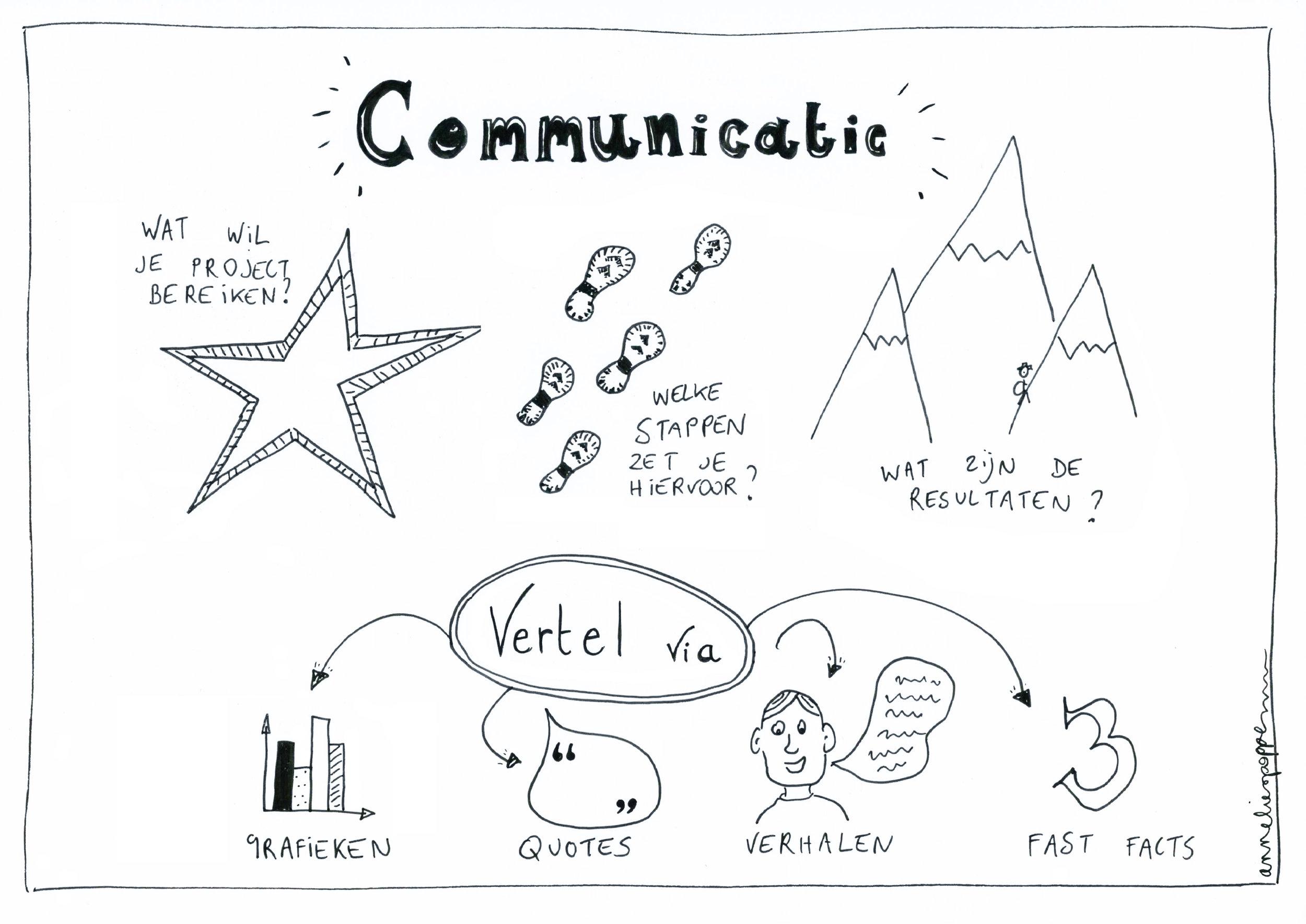 ANDERS ANNELIES-Impact-Communicatie-NL.jpg