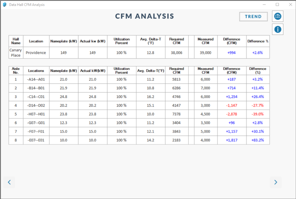 CFM Analysis.png