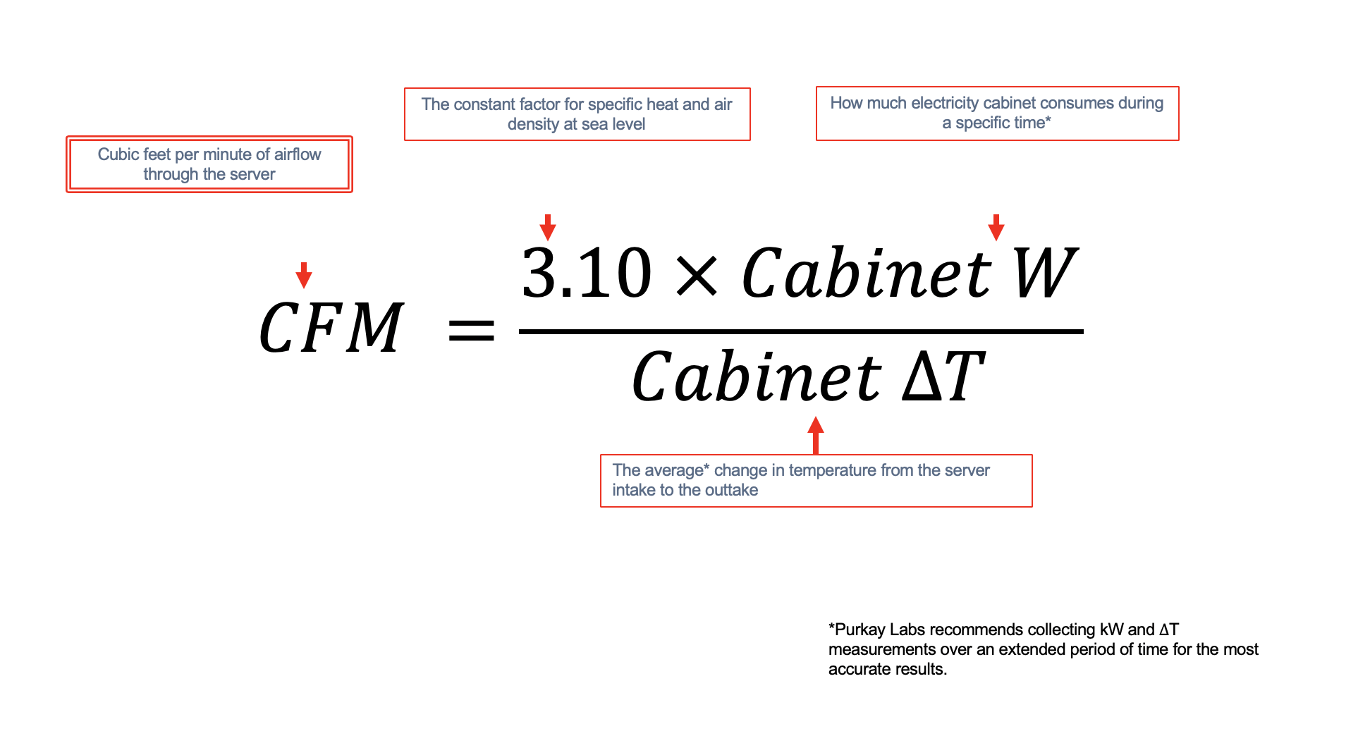 Required CFM Calculation.png