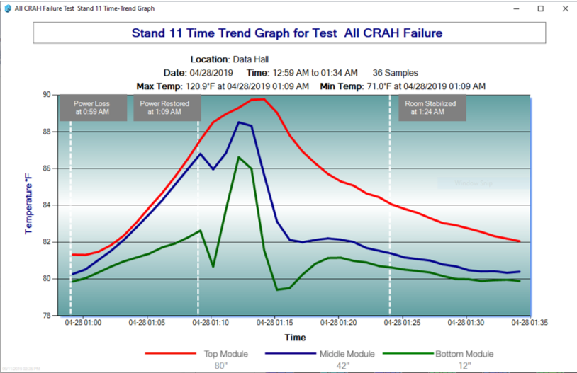 Time-Trend Graph Test.png