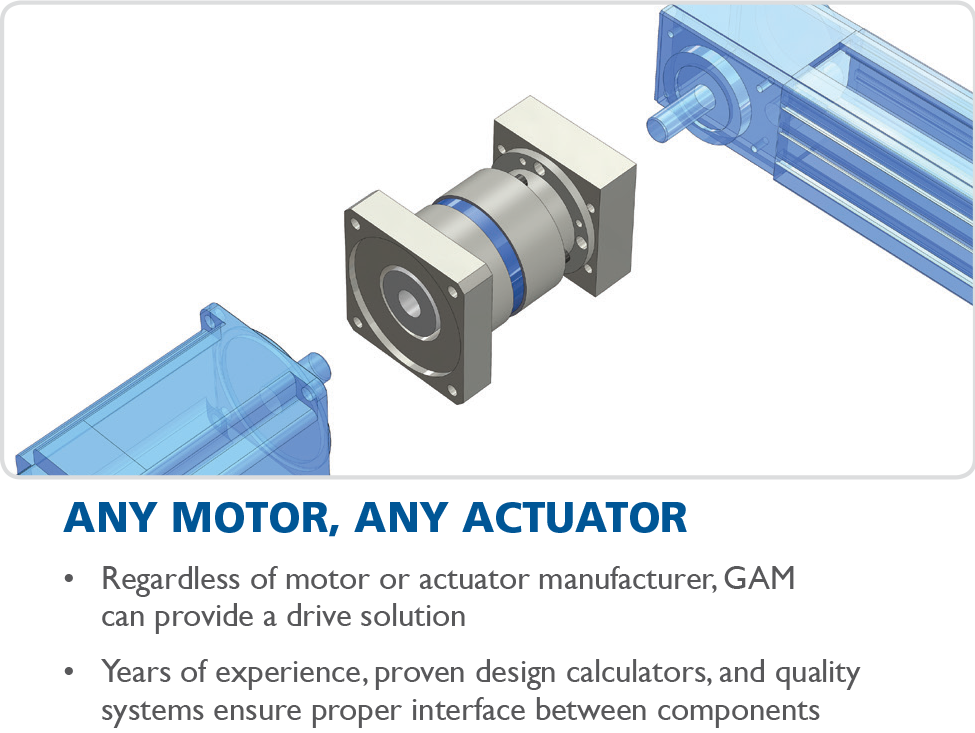 any-motor_any-actuator.png