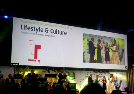 6. Sustainable Entrepreneur Award