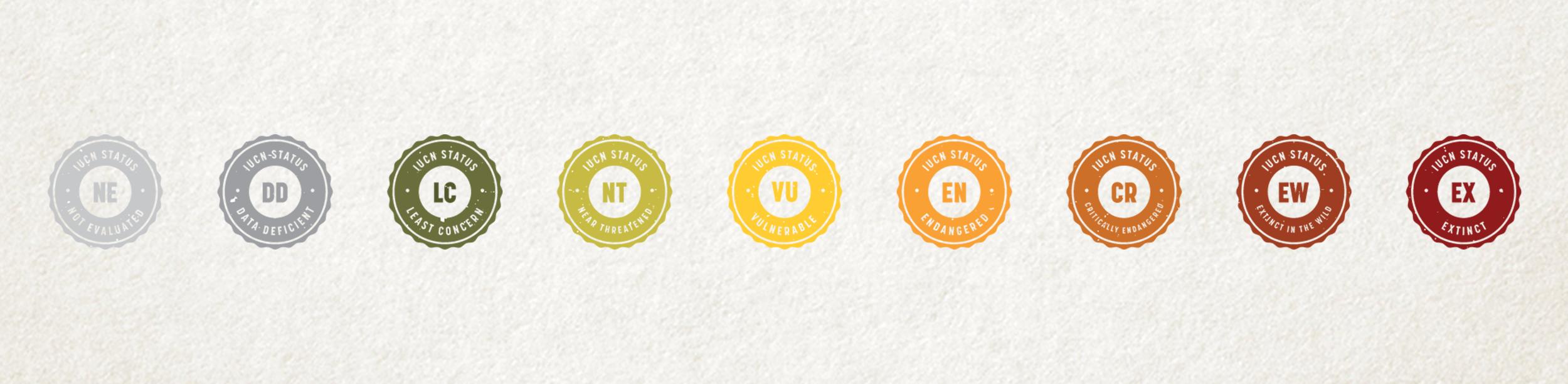 FossilRim_iucn-badges.jpg