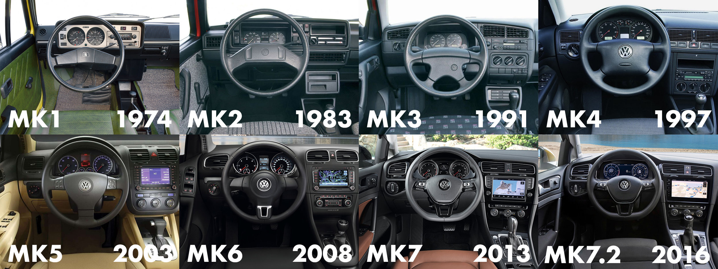 Golf_Interior_Evolution_Overview