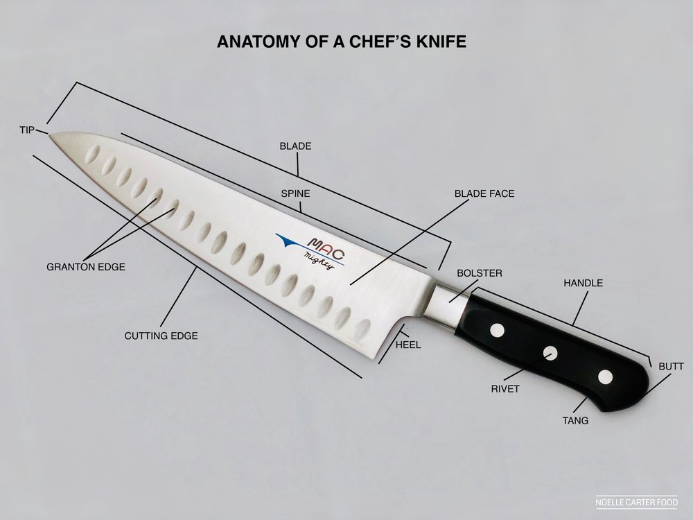 Kitchen Tip Anatomy Of A Chef S Knife And How To Hold One Like A Pro Noelle Carter Food