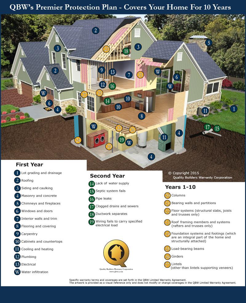 house rendering.jpg