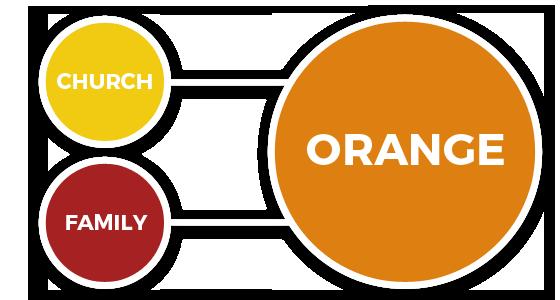 orange_diagram.png