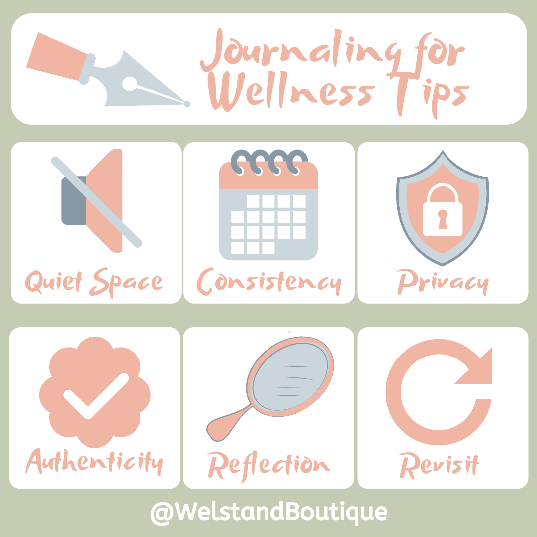 Journaling for Wellness Tips - IG Graphic.png