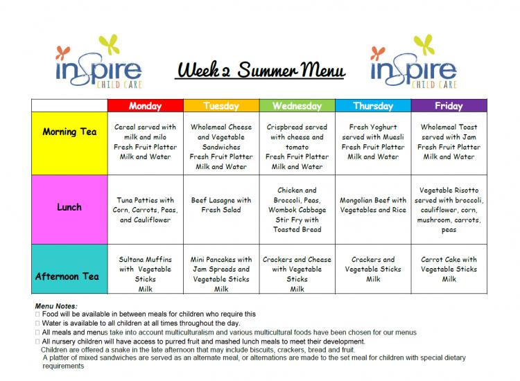 Week 2 Summer Meals