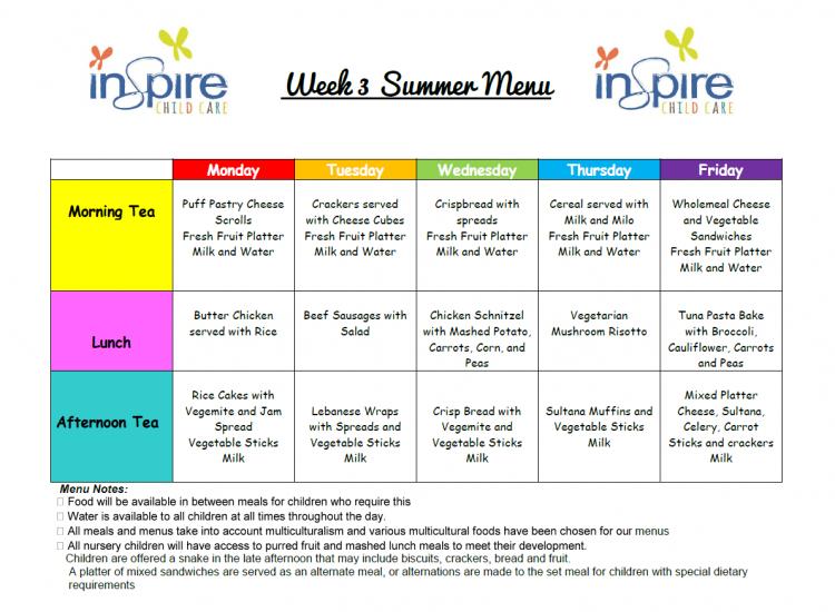 Week 3 Summer Meals