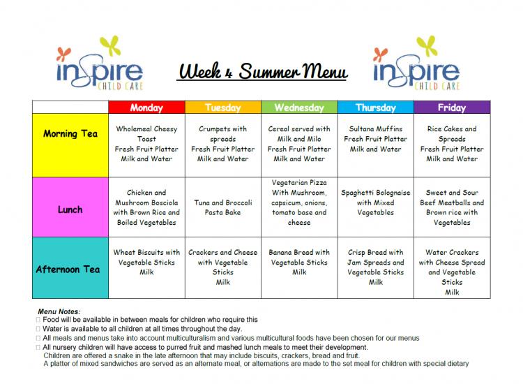 Week 4 Summer Meals
