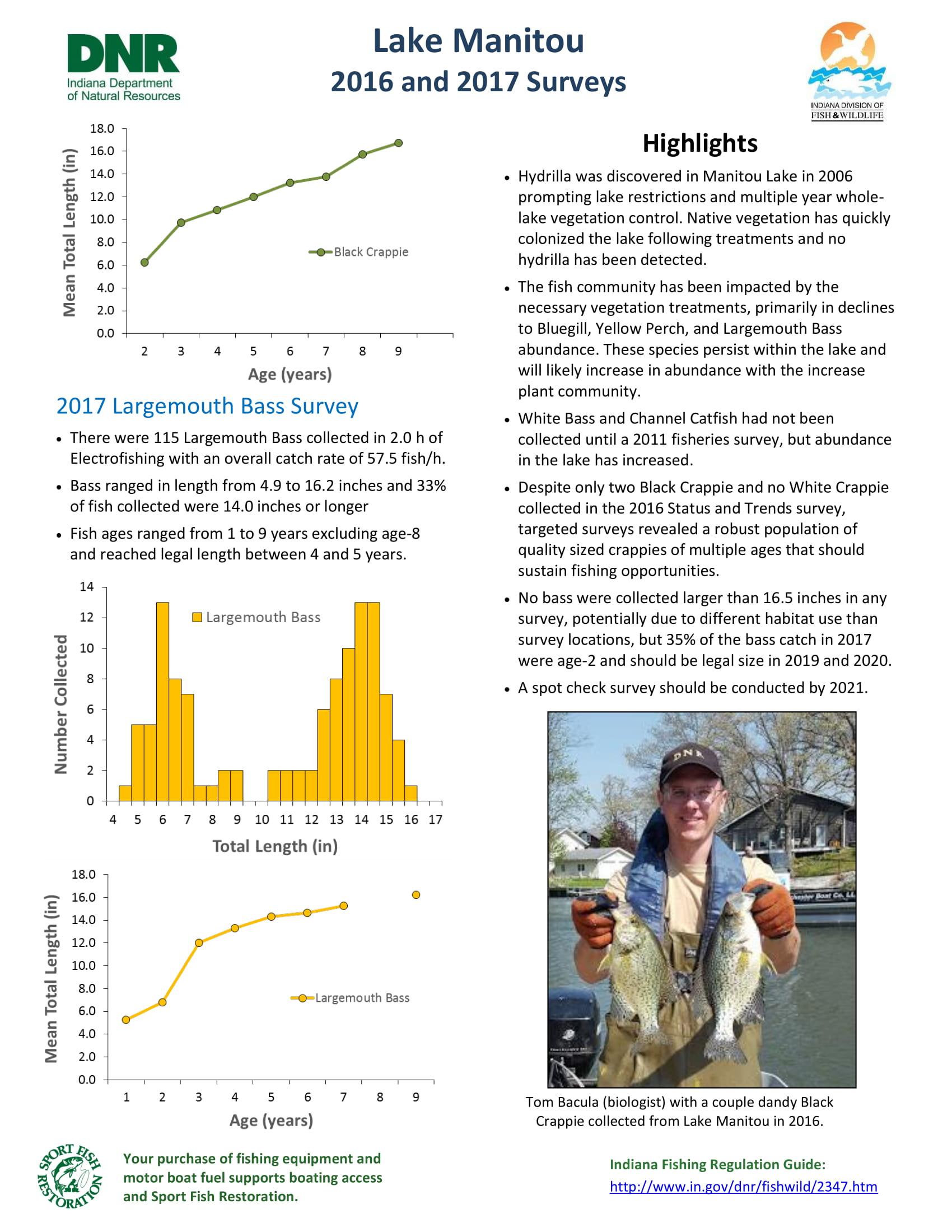 Bass Survey-1.jpg