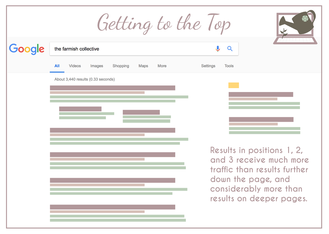 Guide to SEO 1.png