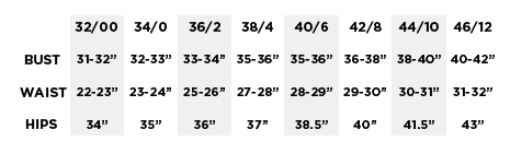 ALVIN VALLEY SIZE CHART