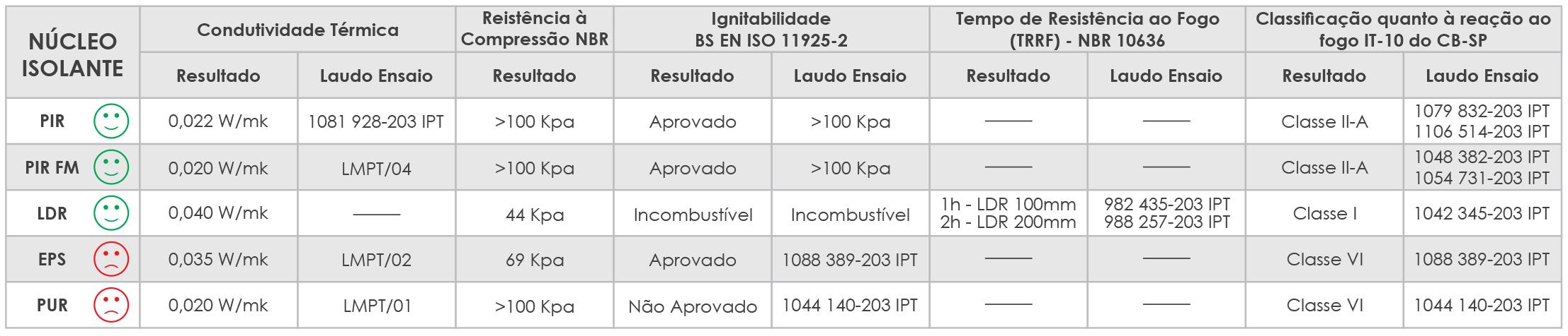 desempenho-nucleos-1.png