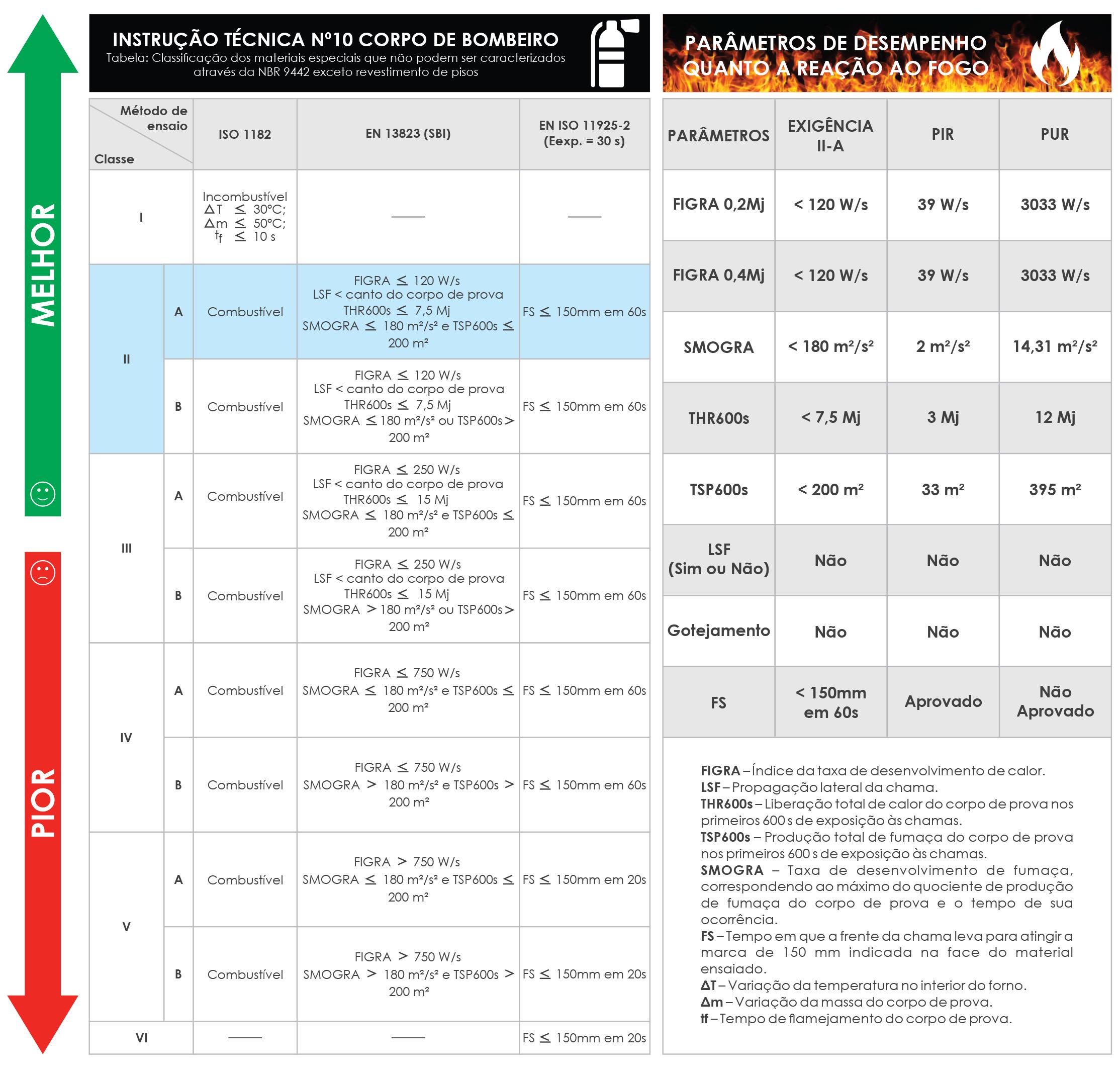 desempenho-nucleos-2.png