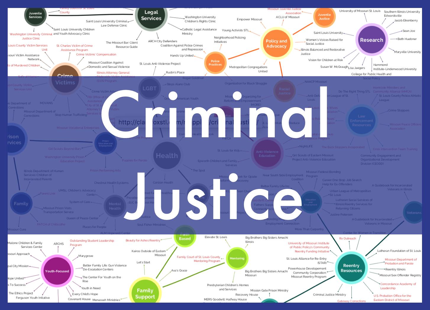 Criminal Justice Clark Fox Resource Map .png