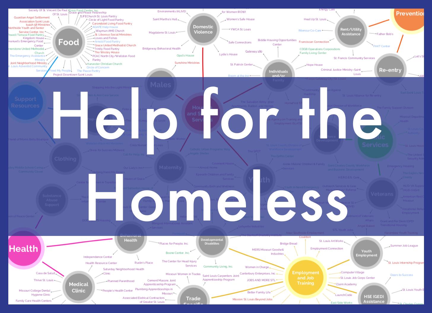 Homeless Clark Fox Resource Map .png
