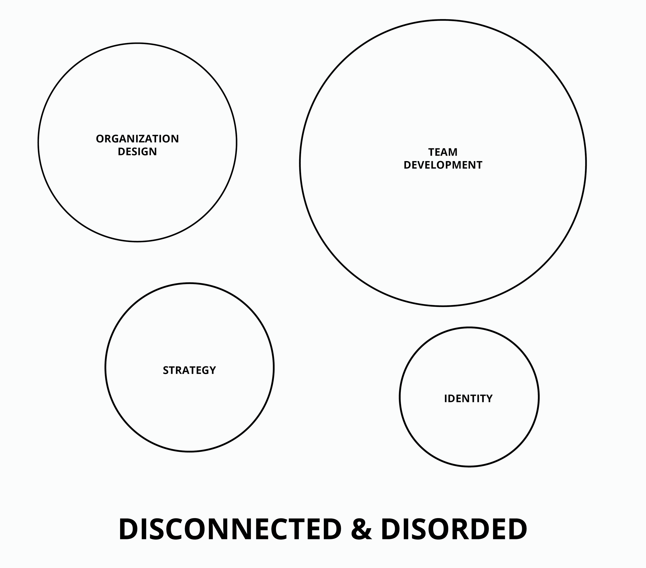 DisconnectedDisordered.png
