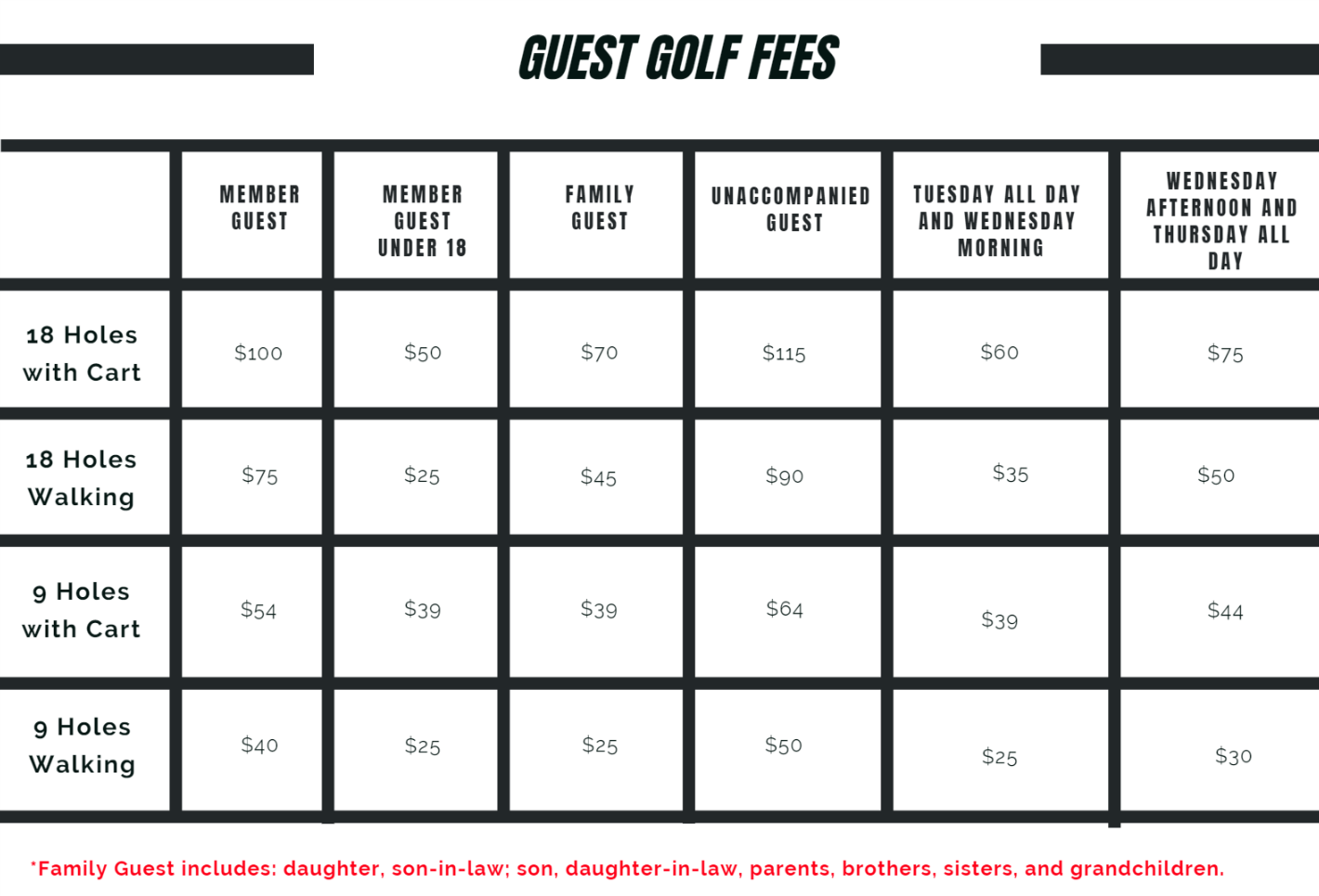 Guest Golf Fees.png