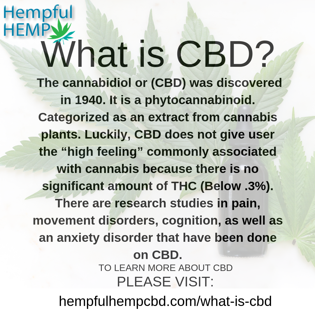 What is CBD_.png