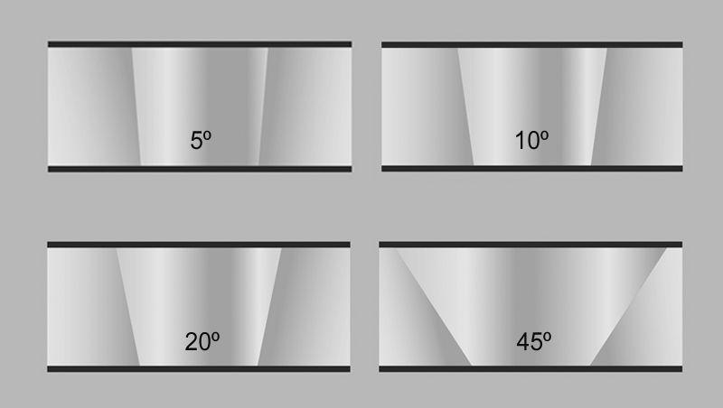 hole-angle.jpg