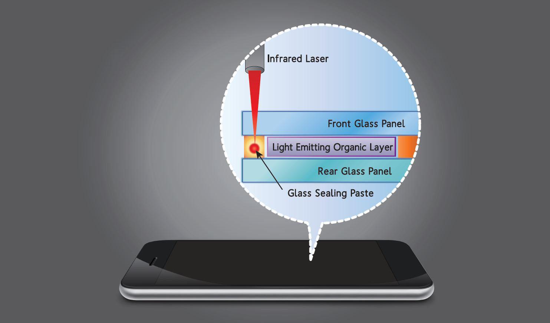 OLED Laser Sealing Process.JPG