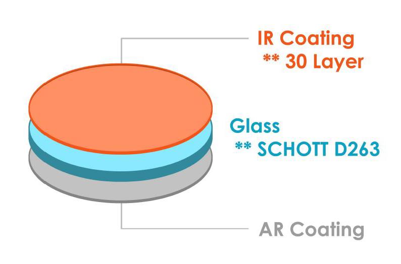 Band Pass Filter Specs 3.jpg