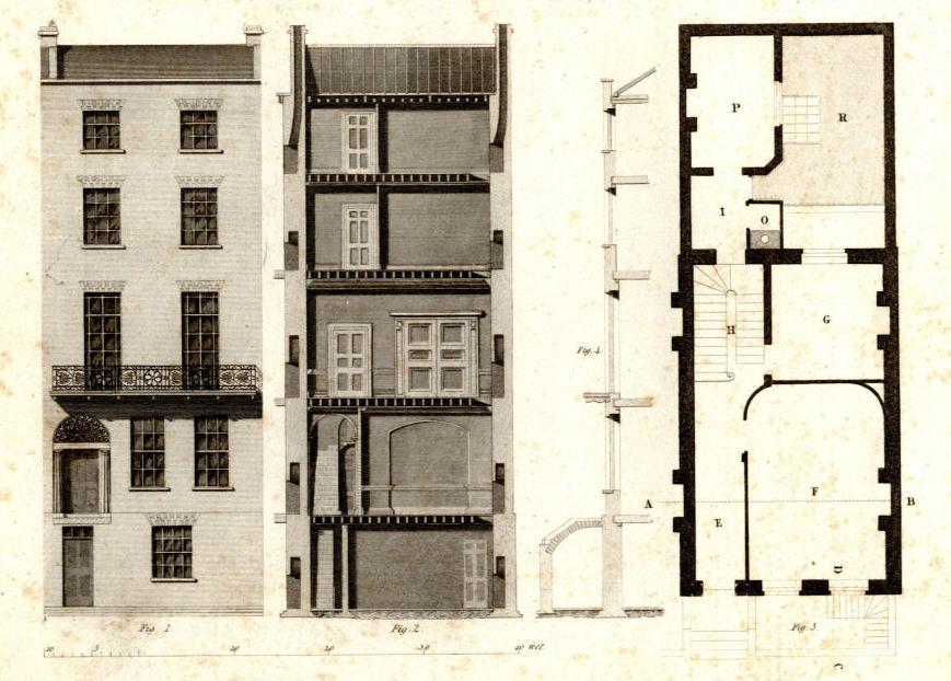 Historic Building Plan Robert Adam