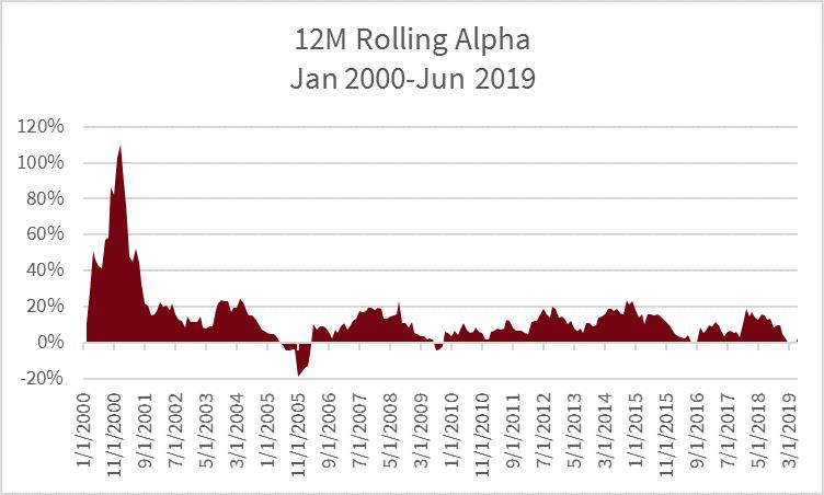 HC rolling alpha.png