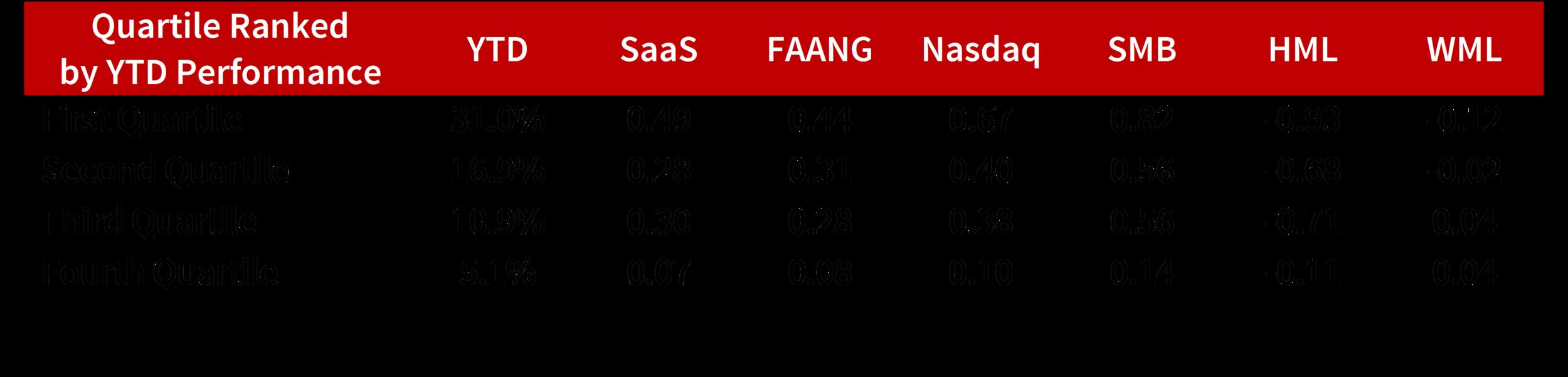SaaS table 2.png