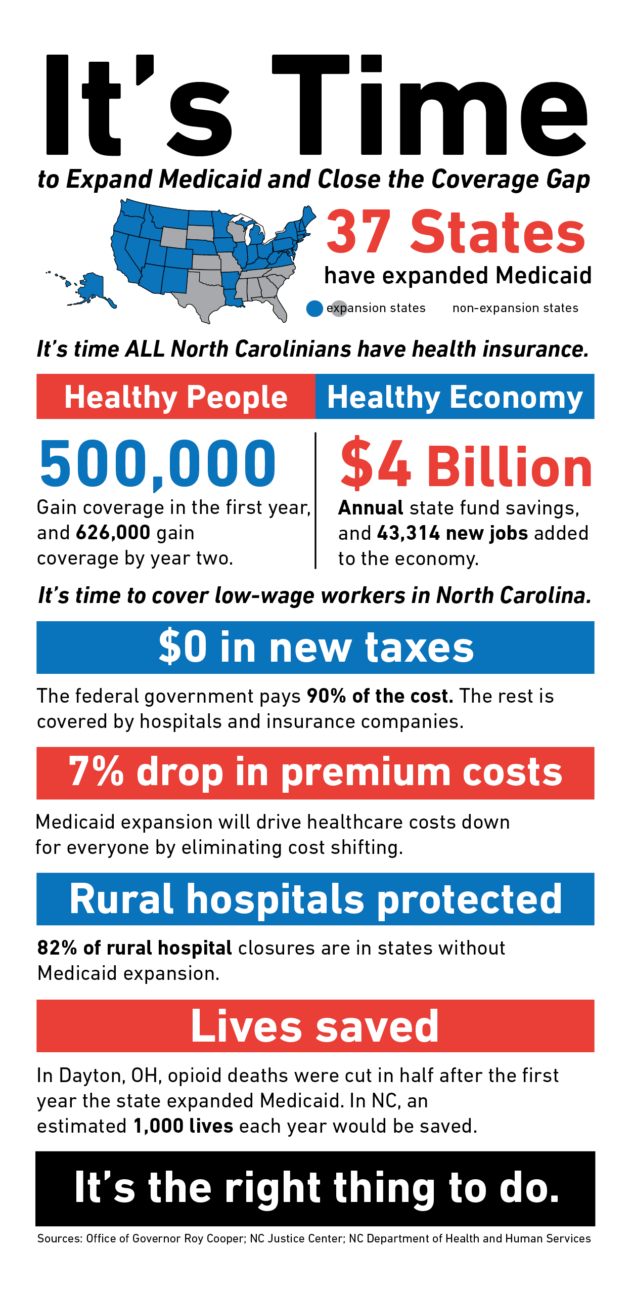 Medicaid Infographic.png