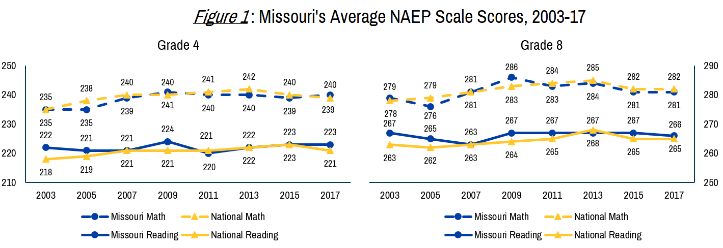 NAEP trends.png
