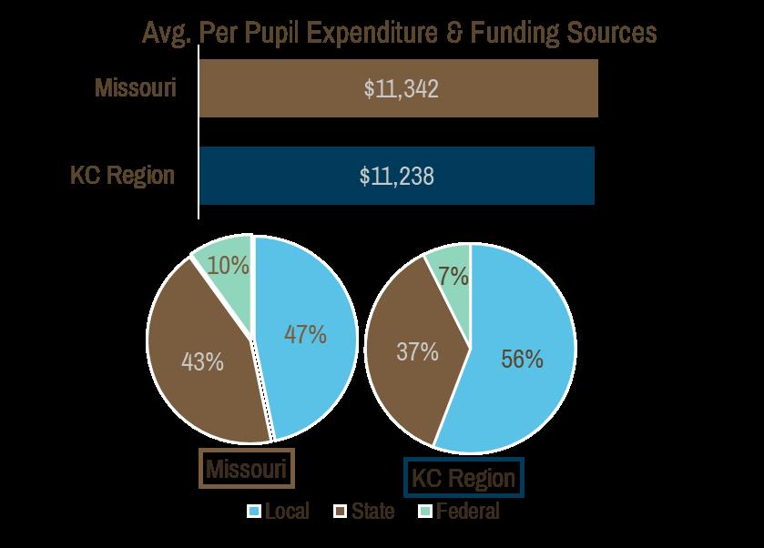 kc funding.png