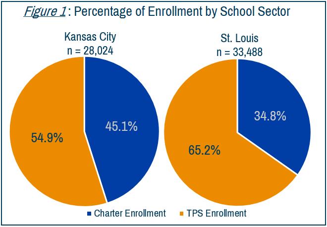 charter enrollment.png