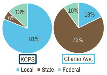 KC funding-2.png
