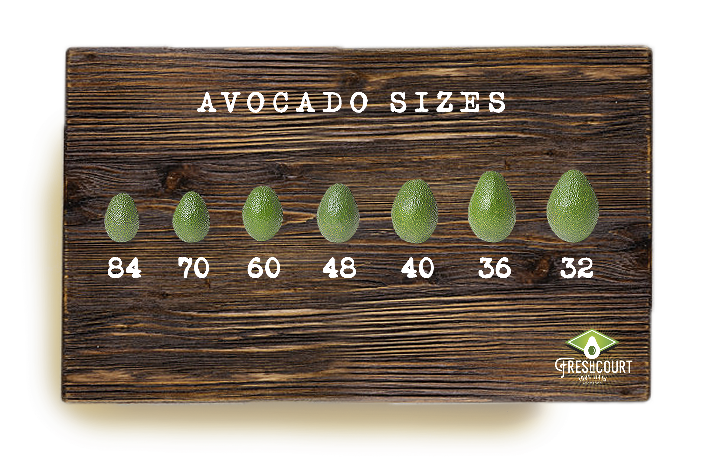 Avocado Sizes Table.PNG