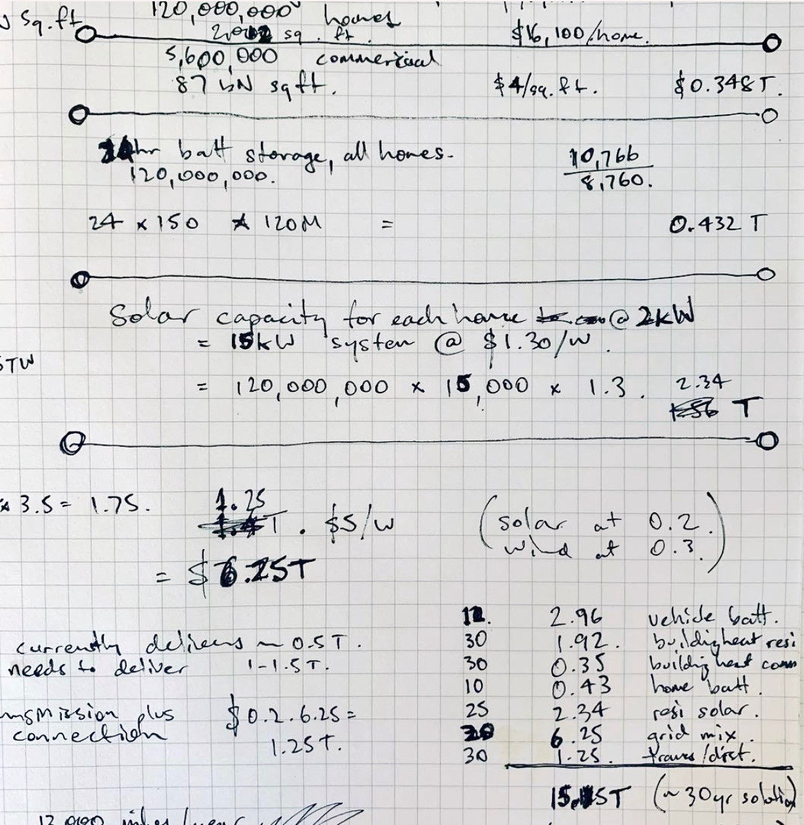 Sauls Calculations.jpeg