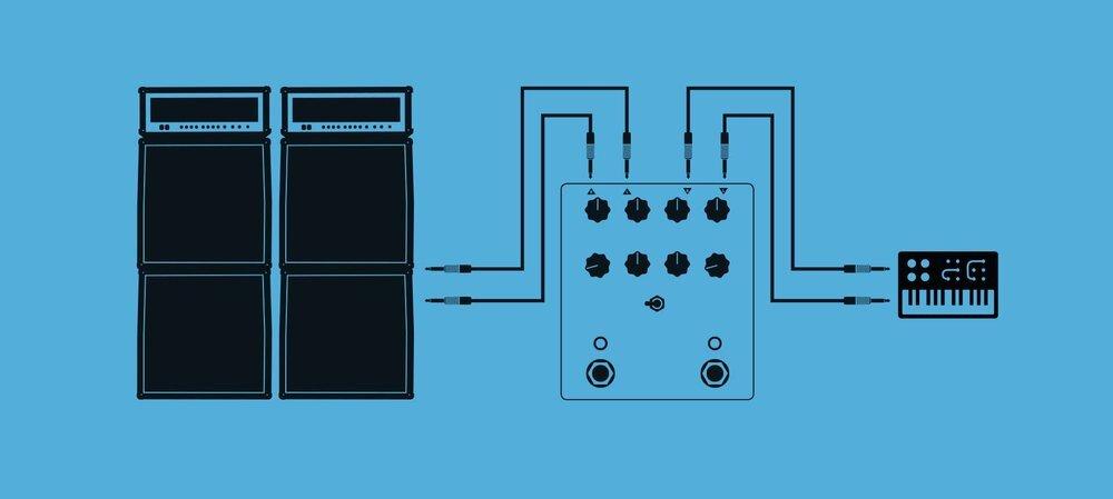Para usar la salida stereo   Use las entradas / salidas izquierda y derecha