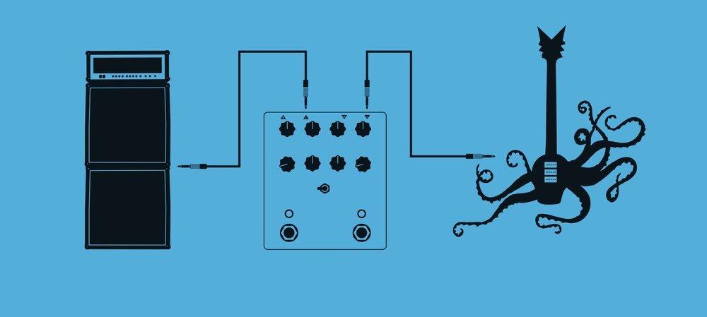 Cool Truco   La conexión de la entrada derecha el usar las salidas izquierda y derecha le darán un canal izquierdo totalmente húmedo (con efectos) y un canal derecho mezclado standard mientras el efecto esté activo. Cree efectos stereo dinámicos ajustando el control Mix bajo y subiendo el amplificador conectado a la salida izquierda. La salida izquierda no pasará la señal seca cuando el efecto esté anulado en el modo True Bypass, pero en el modo Trails emitirá la señal con efecto mientras los Trails estén ajustados a decaimiento.
